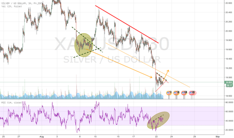 XAGUSD: Push for XAGUSD?