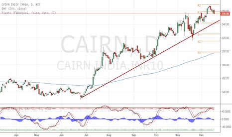 CAIRN: Short Cairn