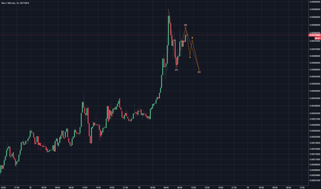 NEOBTC: NEOBTC - NEO is on a MARCH