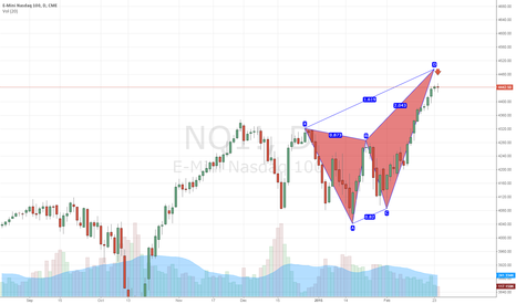 NQ1!: E-mini Nasdaq 100 bearish