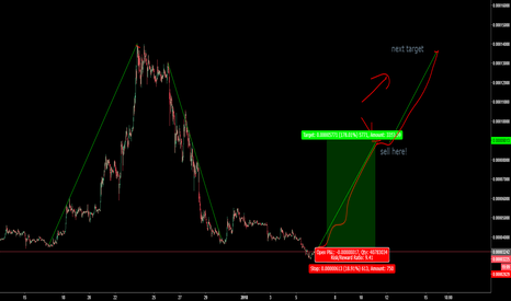NXTBTC: NXT GO UP! New targets here!!