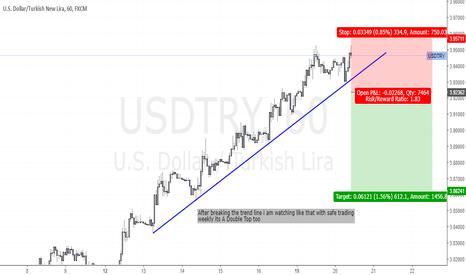 USDTRY: Usdtry selling opportunity