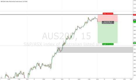AUS200: Potential short around 5083