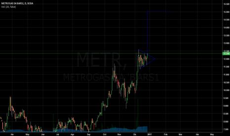 METR: METR Metrogas potencial banderin