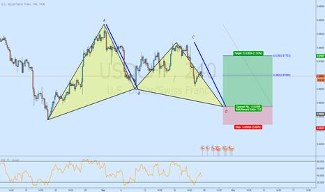 USDCHF: Potential Gartley -USD/CHF