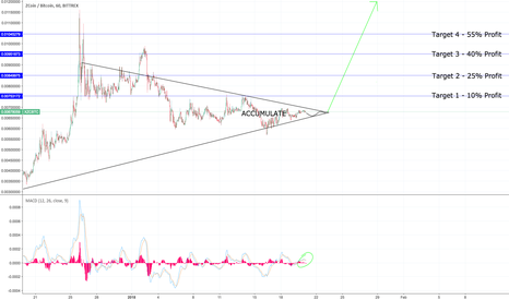 XZCBTC: #XZC will be a nice gainer