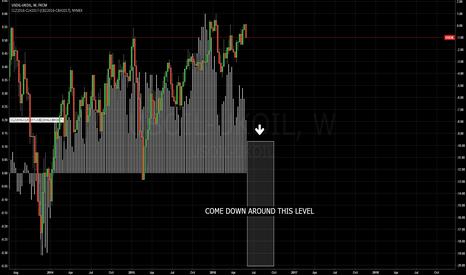 USOIL-UKOIL: Crude calendar spread