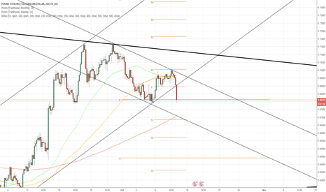 GBPAUD: GBP/AUD 4H Chart: Large Triangle - Small Moves