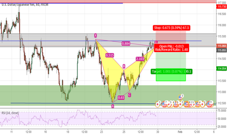 USDJPY: Already completed Bat formation on USDJPY,60 min chart