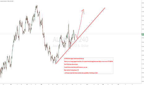 AUDUSD: AUDUSD will it drop to hell?