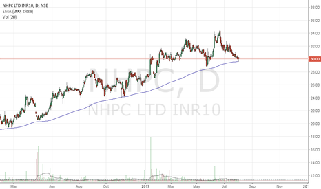 NHPC: Positional buy ...Good on Moving average