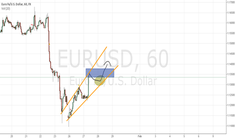 EURUSD: Long entry for the 1.14 area ?
