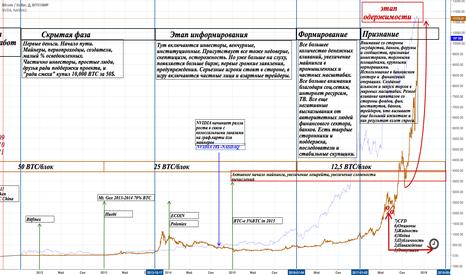 BTCUSD: BTC/USD. BTC. Bitcoin.