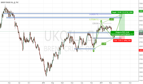 UKOIL: PROJECTION BEARISH ABCD PATTERN, Long position