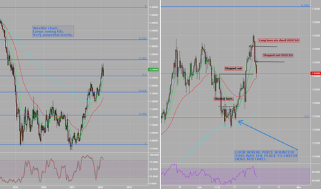 EURUSD: EURUSD_How NOT to trade_Reflection of last week_2/12-16/18
