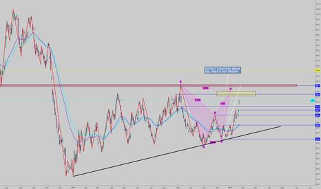 JXY: Jxy yen index