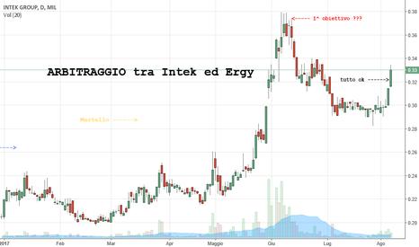 IKG: Come sfruttare arbitraggio tra Intek ed Ergy Capital