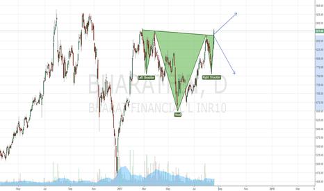 BHARATFIN: Follow the trend