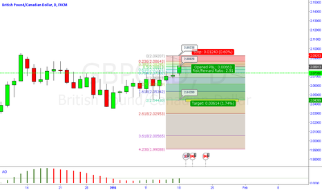 GBPCAD: GBP CAD 1D, short position