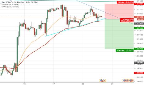 EURUSD: EURUSD short-term sell
