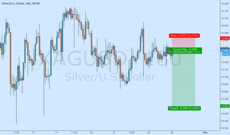 XAGUSD: Sell Silver