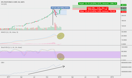 IPGP: IPGP Bull Flag