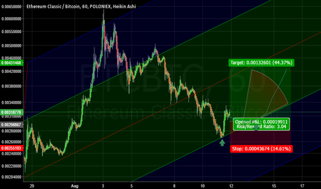 ETCBTC: ETC Bullish trend Forming! support thick ! Opening Long!