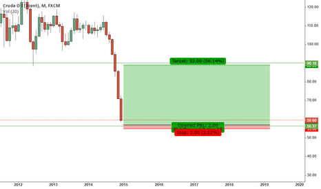 UKOIL: BRENT LONG to 90