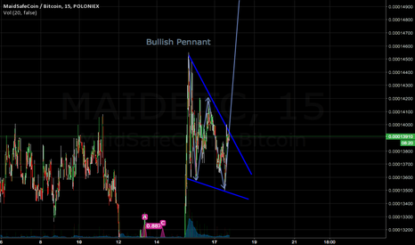 MAIDBTC: Bullish Pennant on MAID