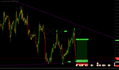 USDCAD: USDCAD ABCD & TRIANGLE
