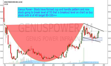 GENUSPOWER: Genus Power My Fav.