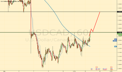 USDCAD: Break Test and up she goes on USDCAD