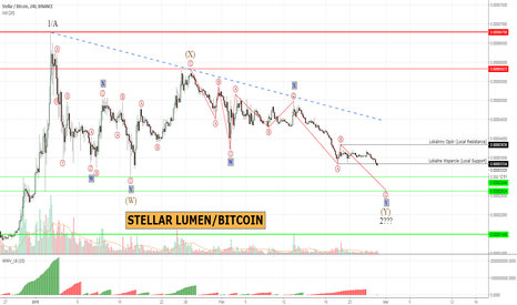 XLMBTC: StellarLumen #XLMBTC - possible drop lower?