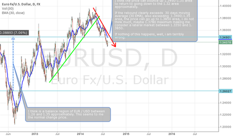 EURUSD: EURUSD beginner study, be careful.