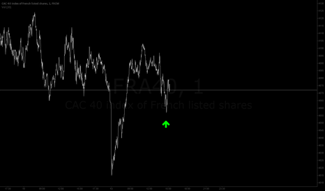 FRA40: cac 40 long for 4110 target