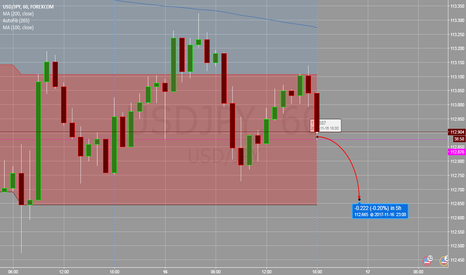 USDJPY: usdjpy breaking down