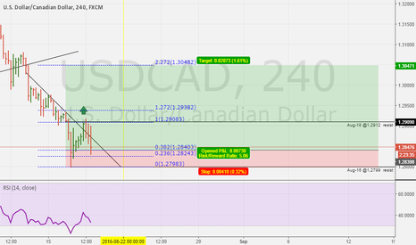USDCAD: USDCAD POSSIBLE BULLISH SETUP, DXY AREA 94.30-94.40 CONTROL