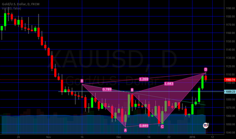 XAUUSD: Bearish Butterf harmonic pattern completed on XAUUSD.Short setup