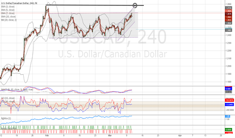 USDCAD: USDCAD Approaching Monthly High