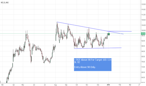 RCF: + RCF Above 98 For Target 105-114 SL 92  Entry Above 98 Only.