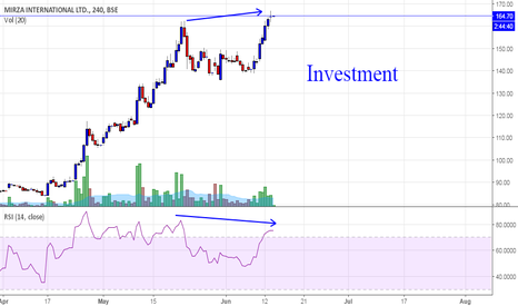 MIRZAINT: Mirza International - Investment Stock!