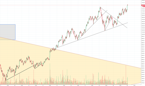 BTCUSD: Bitcoin to 12K, i cracked the SPOOFY system! Read the update :)