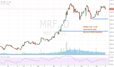 MRF: SELL MRF @ 51500 - 51600 time 1 - 2 MONTHS