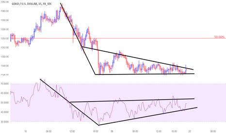 XAUUSD: Something interesting to watch for GOLD