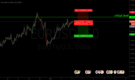 EURUSD: big short!