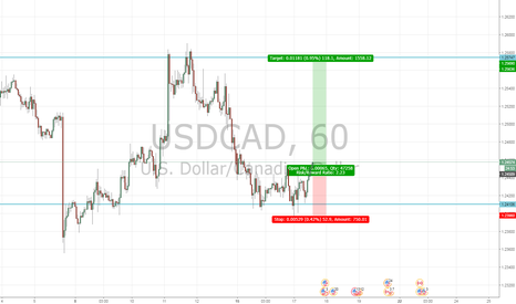 USDCAD: Dovish Rate Hike from the BoC?