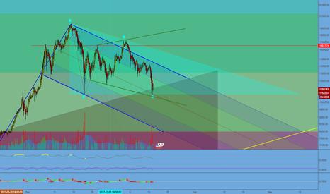 BTCUSD: Bitcoin - Descending Reversal Triangle Pattern