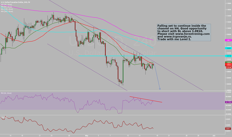 USDCAD: USDCAD continued falling