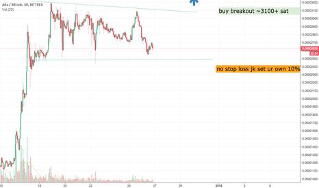 ADABTC: ada breakout?