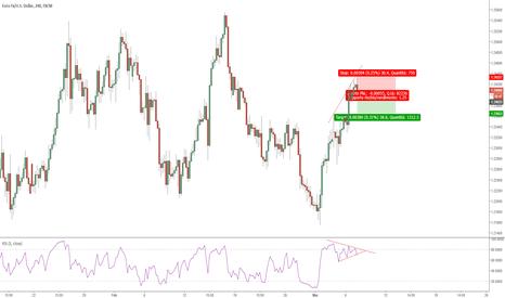 EURUSD: SellStop di recupero